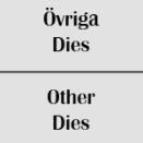 Övriga Dies